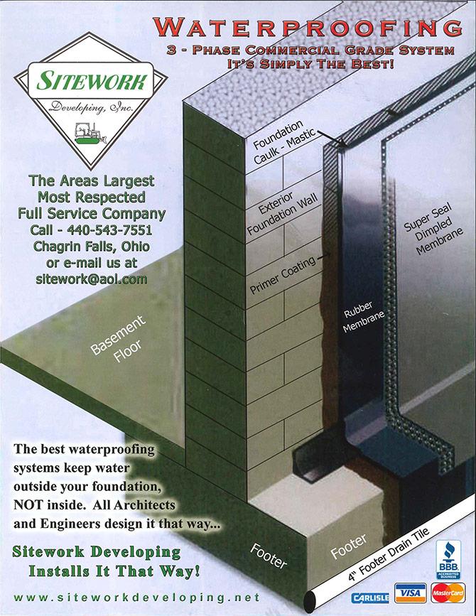 Carlisle Waterproofing System